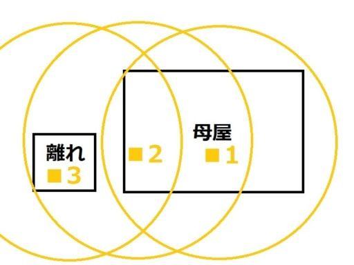壁面コンセントに埋め込んで無線lanが利用できるデザインのwi Fiルータ