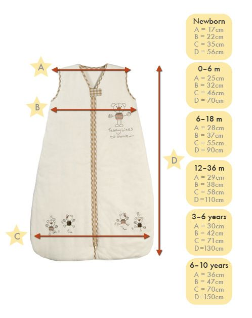 Size Chart for  baby and children sleeping bags:
