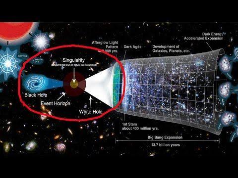 Are We Living In Black Hole Black Hole Dark Energy Event Horizon
