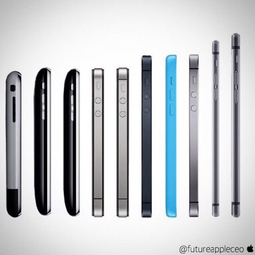 Case Design sony ericsson phone cases : Iphone Generations Timeline Look how much the iphone has evolved in ...