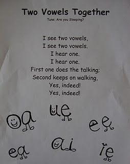 PERFECT!! I always knew that when 2 vowels go walking the first one does the talking but I love this poem for helping them remember the sounds of these vowel digraphs!