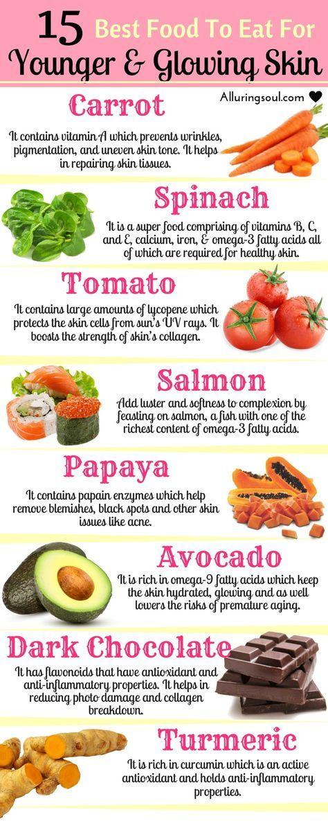 healthy skin food diet