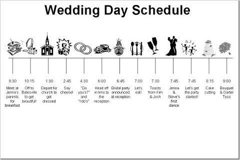 late night wedding buffet. wedding reception timeline buffet ...