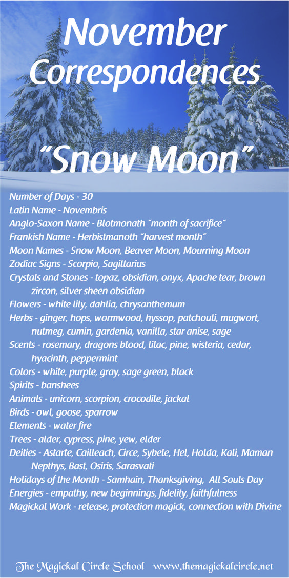 November Correspondences for Pagans of Pinterest class; by Anne McClay