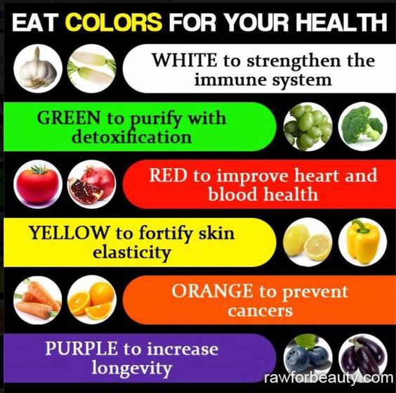 Eat colors for your health!