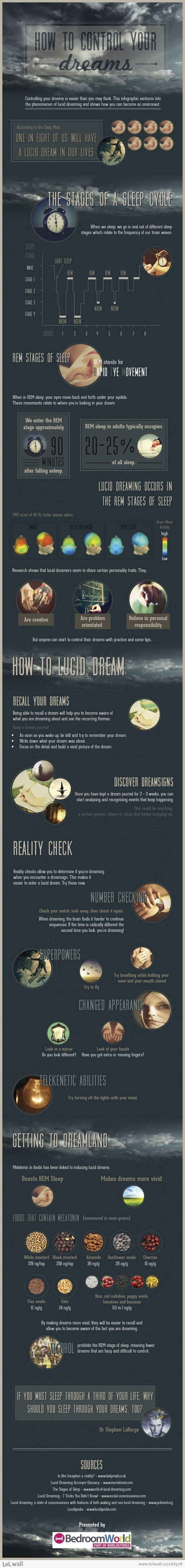 How to control your dreams?  from www.lolwall.co