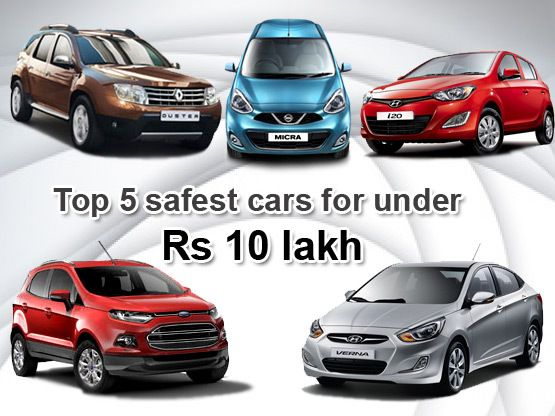 Upcoming Suvs In Indiaa Below 10 Lakhs And Dates Upcoming Cars