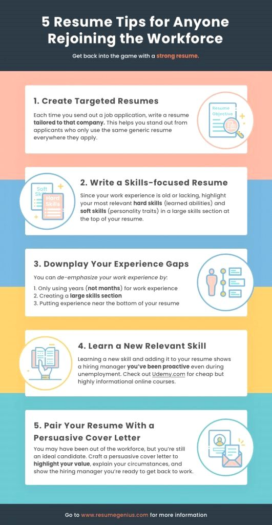 Pin On Jana Fernandez Resume Tips