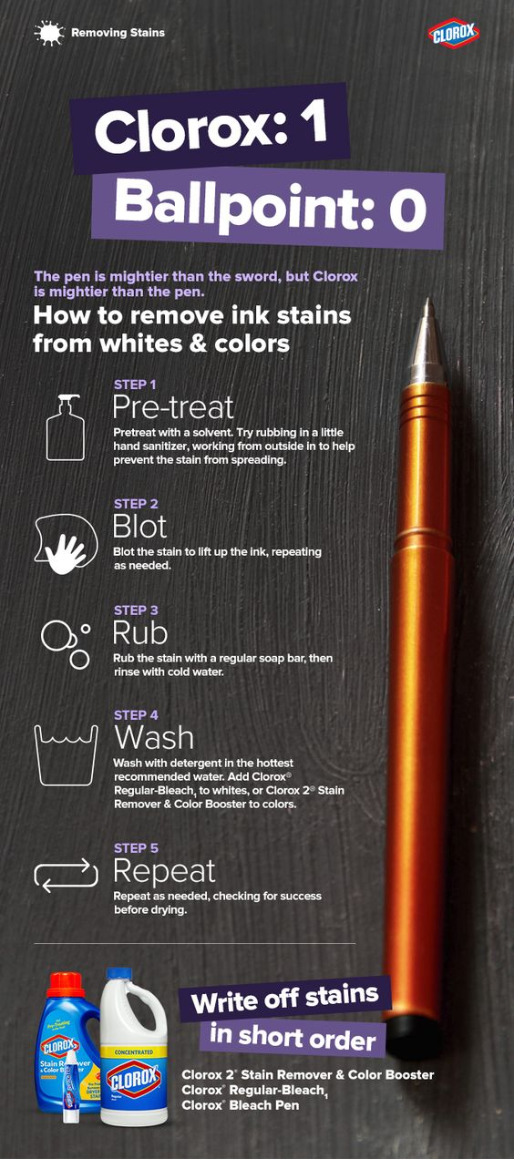 Ink stains stains and remove ink stains on pinterest for How to get rid of pen marks on shirt