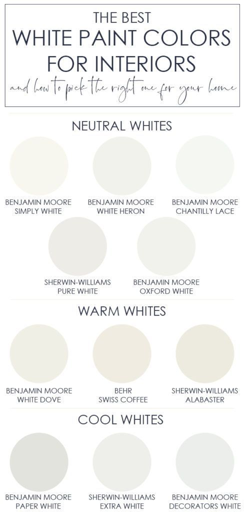 The Best White Paint Colors For Interiors In 2021 White Paint Colors Best White Paint Paint Colors For Home