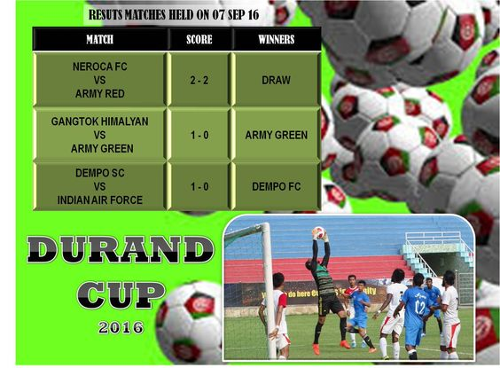 #DuranCup - Results of matches held on 07 Sep 16 - No matches on 08 Sep 16 - Semi Finals matches begin on 09 Sep http://16pic.twitter.com/KEPeWyxke1 #IndianArmy #Army