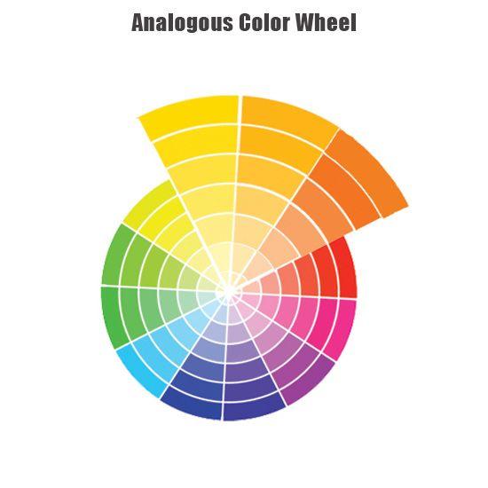 Analogous colour wheel