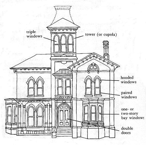Style search and victorian architecture on pinterest for Main architectural styles