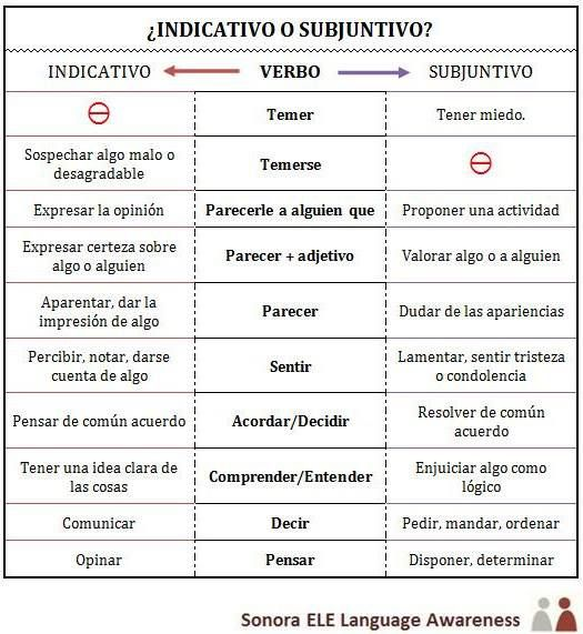 Could someone please help me with the Spanish verb 'ocurrirse'? I am having trouble with my coursework.?