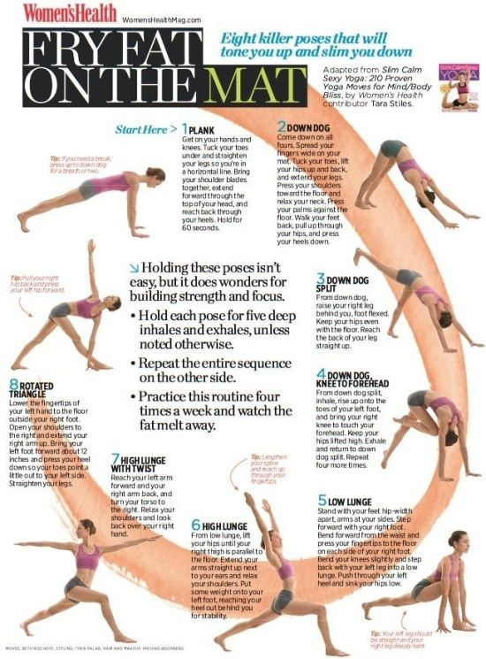 Repinned: Fat burning Yoga routine