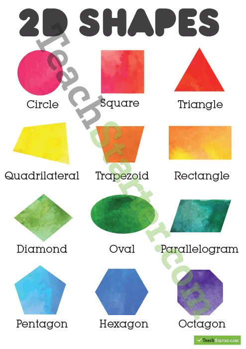 Worksheets Shape Names all the shapes and names reocurent shape posters teaching resources 2d on pinterest