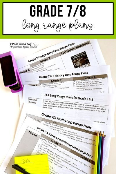 Grade 7 And 8 Ontario Long Range Plans This Resource Contains Long Range Plans For Teaching Language Arts Ontario Curriculum Teachers Curriculum Math Methods