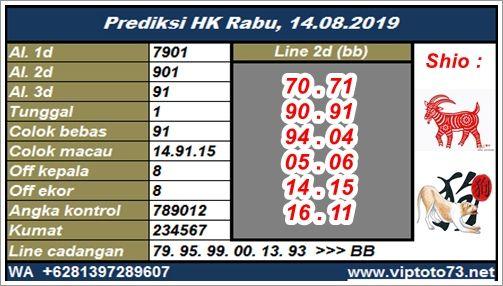 tabel prediksi