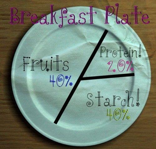 Breakfast Portions
