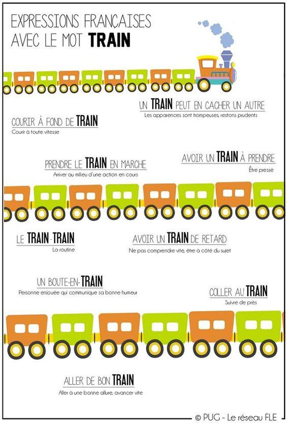 expressions françaises avec le mot train: