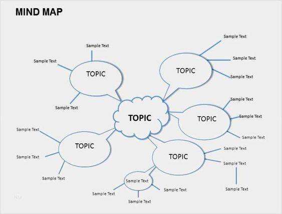Wunderbar Mindmap Vorlage Powerpoint Bilder In 2020 Powerpoint Bilder Lebenslauf Vorlagen Word Vorlagen