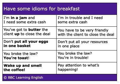 Idioms for breakfast