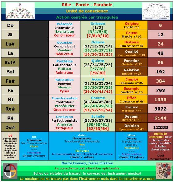 Hermétisme - Page 3 Fe941e22a4f291bd15d0705224ee719f