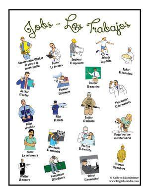 Jobs - Spanish & English Englishlandia - English for Spanish Speakers Free Resources ELL, ESOL, ESL
