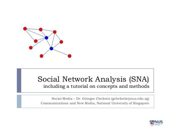 Social networks on Pinterest - network assessment template