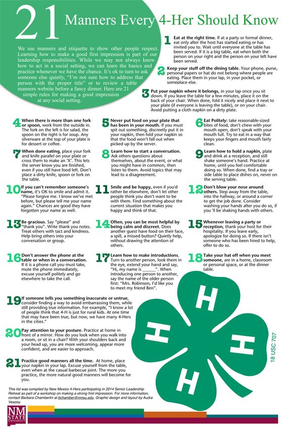 NM 4-Hers compiled this list of manners every leader should know. Download a PDF for printing at http://learninggameslab.org/21-manners-every-4-her-s.html