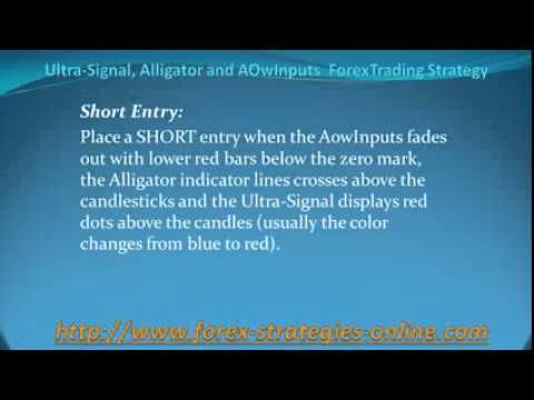 Forex Trading System Strategy Ultra Signal Alligator And