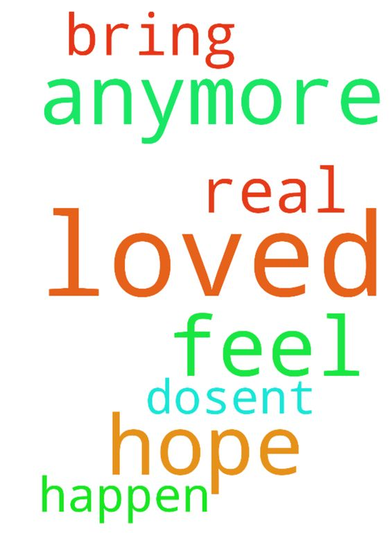 I cant hope anymore that god will let me feel loved - I cant hope anymore that god will let me feel loved because it just dosent happen. i bring that to you god if you are real please in jesus name i pray amen. Posted at: https://prayerrequest.com/t/hFV #pray #prayer #request #prayerrequest
