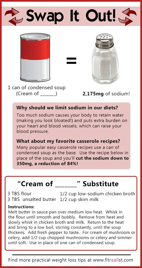 Easy swap to reduce the sodium in your diet, a recipe for cream of chicken substitute!  Use celery, onions, or mushroom for cream of mushroom, etc.