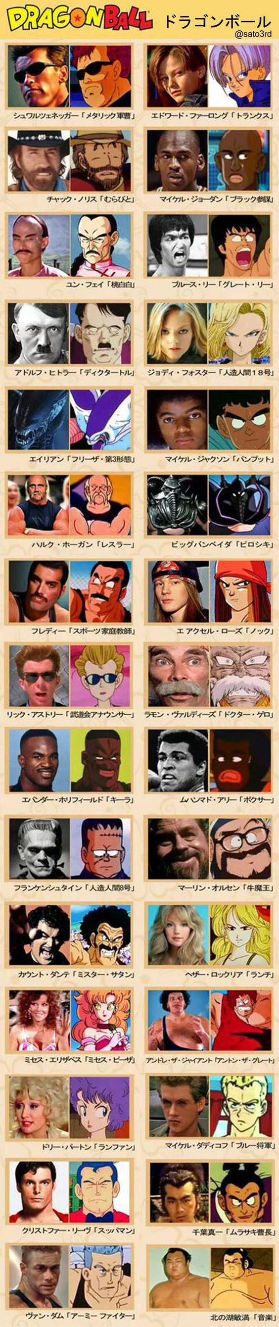 L'image du jour : les personnages de Dragon Ball existent vraiment