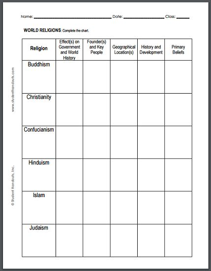 Printables School Worksheets To Print world religions chart worksheet for high school history free to print pdf