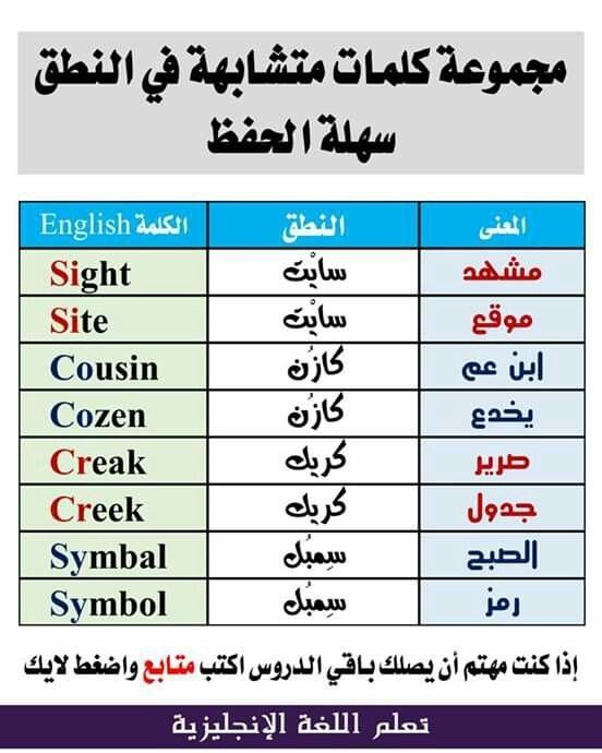 Pin By Nadia N On English English Language Teaching Learn English Learn Arabic Language