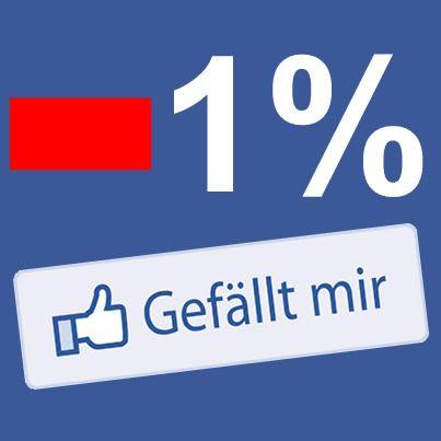 Facebook: Verbesserung des Website Integrity Systems – Bereinigung von Likes auf Seiten