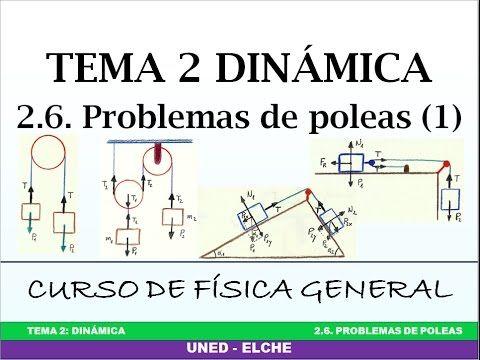 Poleas Y Polipastos Youtube Curso De Fisica Física Fisica Formulas