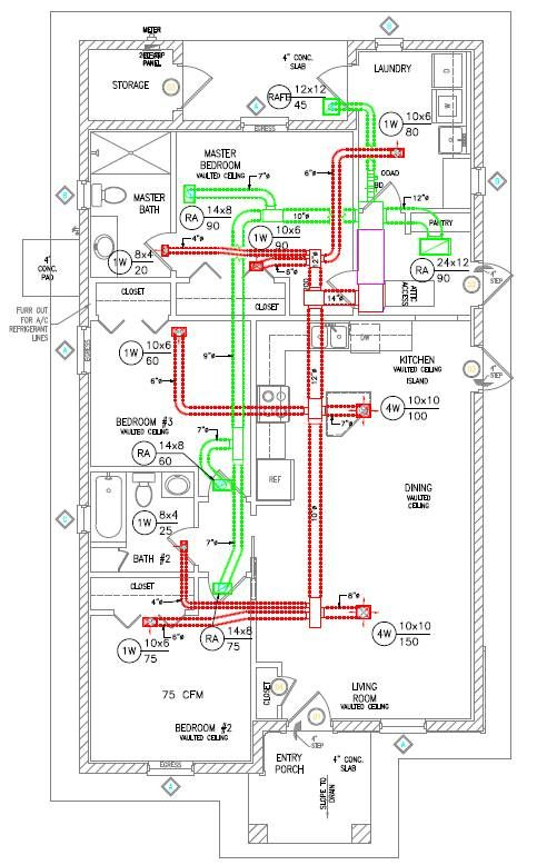 quantity and location of supply and return duct terminals | hvac design,  hvac duct, residential hvac  pinterest