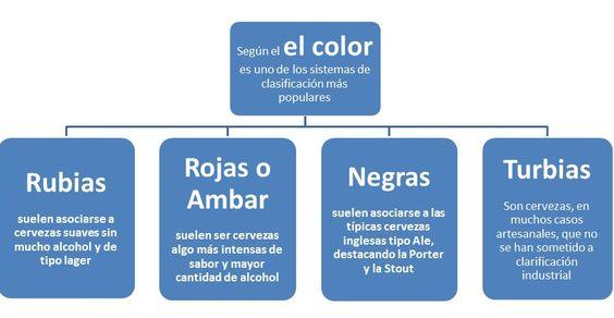 Cervezas_tipos_color