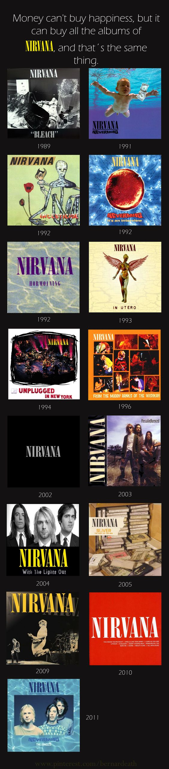 Money can't buy happiness, but it can buy all the albums of NIRVANA, and that´s the same thing.: