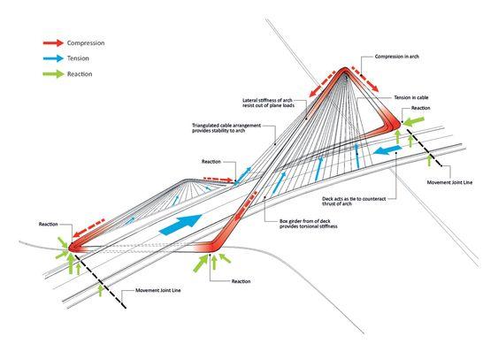 Galeria - 14° Lugar - Concurso para a Ponte Zhuhai Shizimen / 10 Design - 9