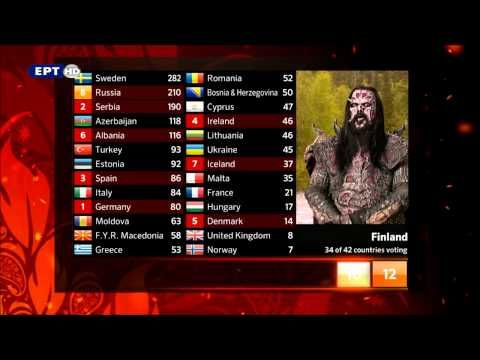 youtube eurovision iceland 2013