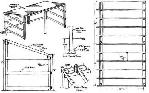 Horse shelter project 3 and shelters on pinterest for Three sided shed plans