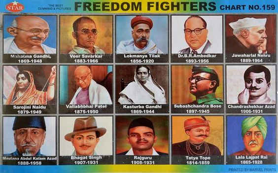 women freedom fighter in hindi Top 12 greatest freedom fighters of india  the last mughal emperor of india bahadur shah zafar was a great freedom fighter largely  top 12 greatest women.