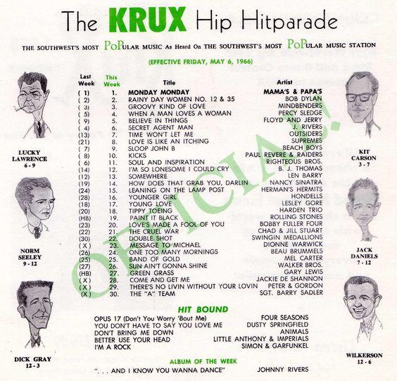 Playlist from KRUX radio station, Phoenix, Arizona, 1966