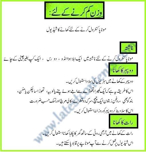 diet chart weight loss in urdu