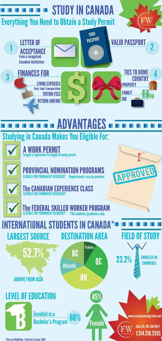 How to Study in #Canada! #studyabroad: