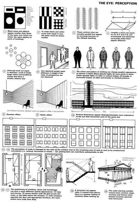 ERNST NEUFERT BAUENTWURFSLEHRE (FIRST PUBLISHED IN 1936 ...