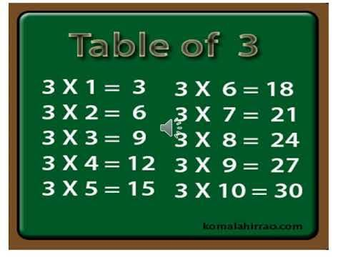 Learn Table Of 3 Multiplication Three One Za Three Simple And Easy Way Multiplication Learning Simple